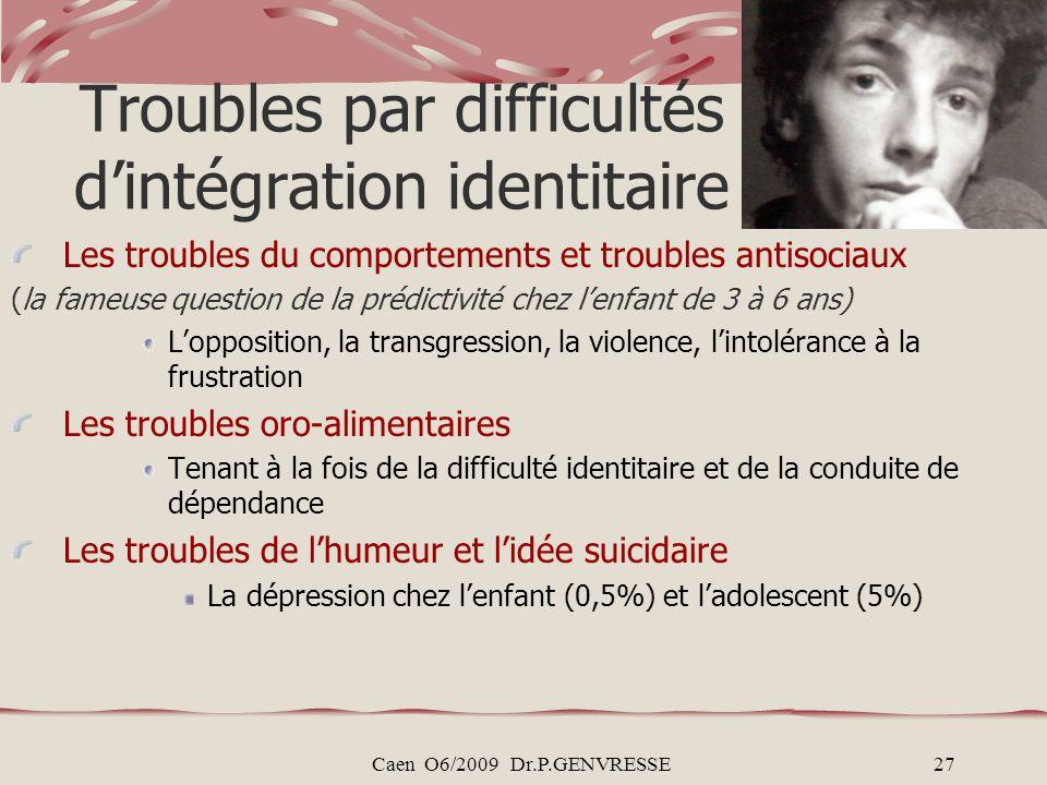 Troubles par difficultés d'intégration identitaire