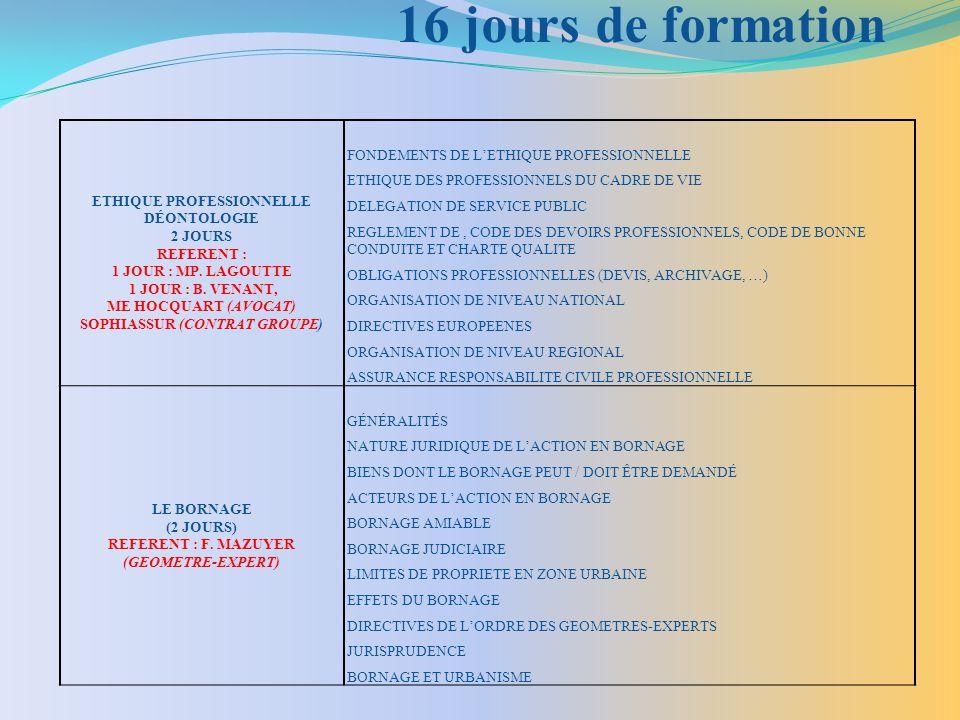 SOPHIASSUR (CONTRAT GROUPE) REFERENT : F. MAZUYER (GEOMETRE-EXPERT)