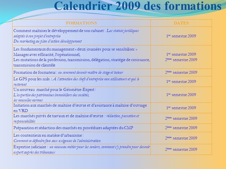 Calendrier 2009 des formations