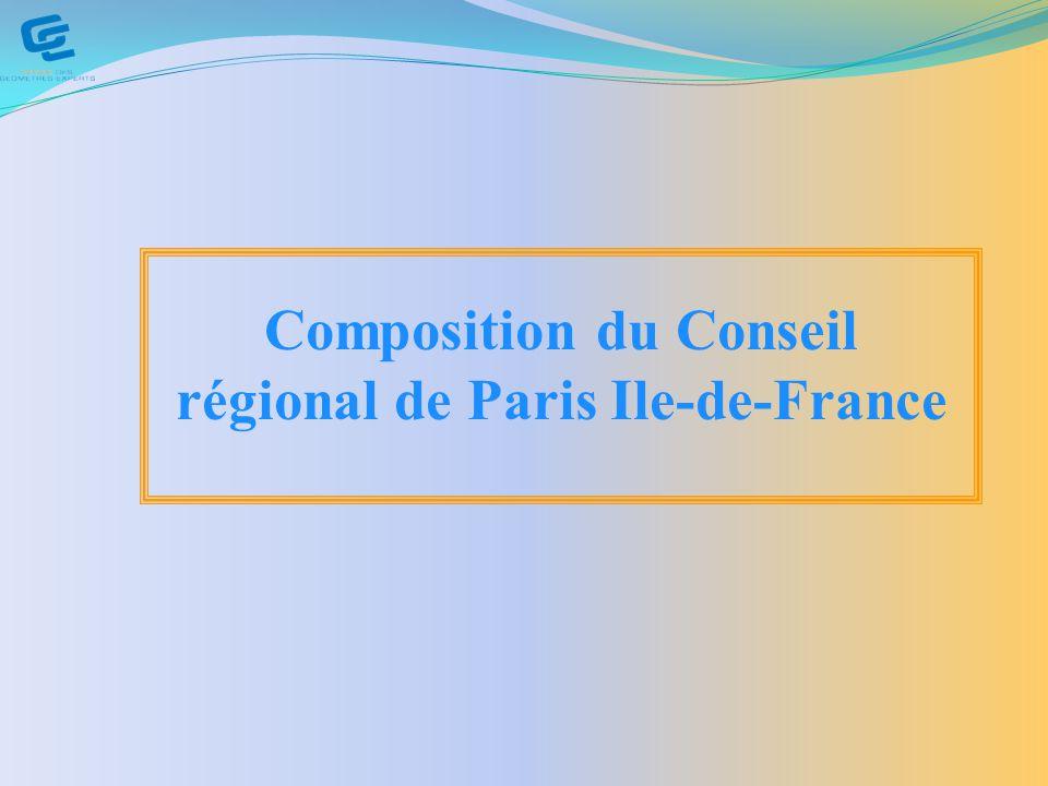Composition du Conseil régional de Paris Ile-de-France