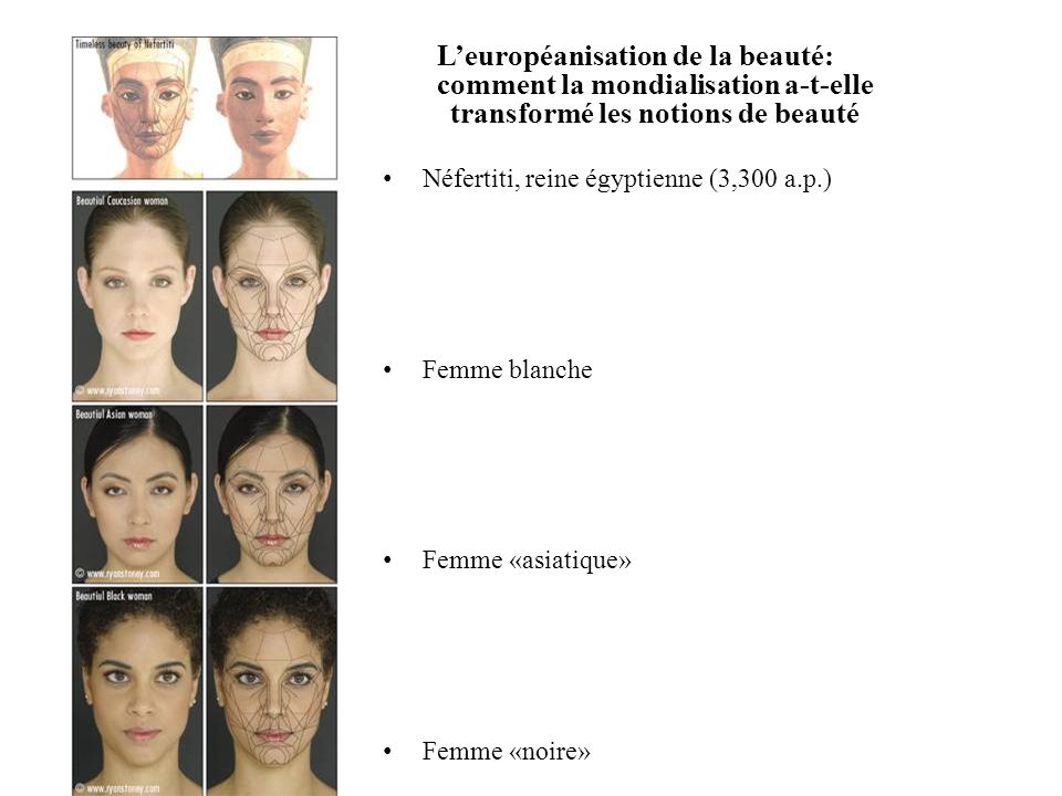 L'européanisation de la beauté: comment la mondialisation a-t-elle transformé les notions de beauté