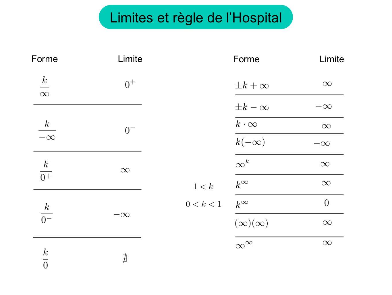 Limites et règle de l'Hospital