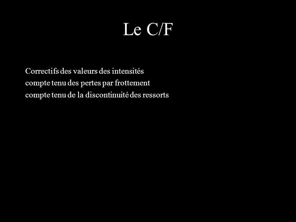 Le C/F Correctifs des valeurs des intensités