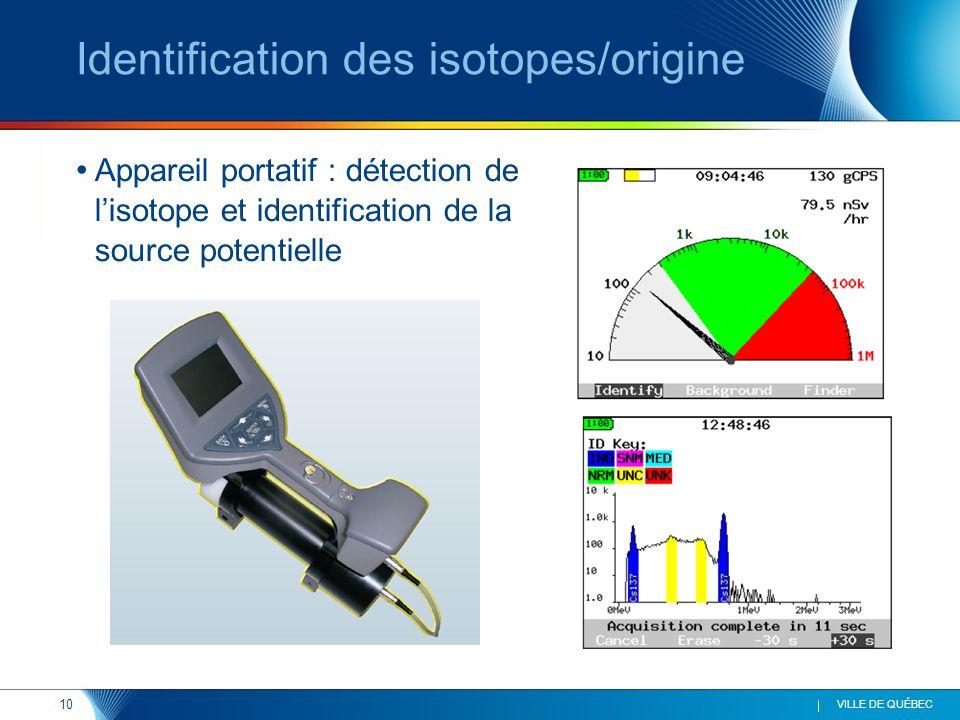 Identification des isotopes/origine