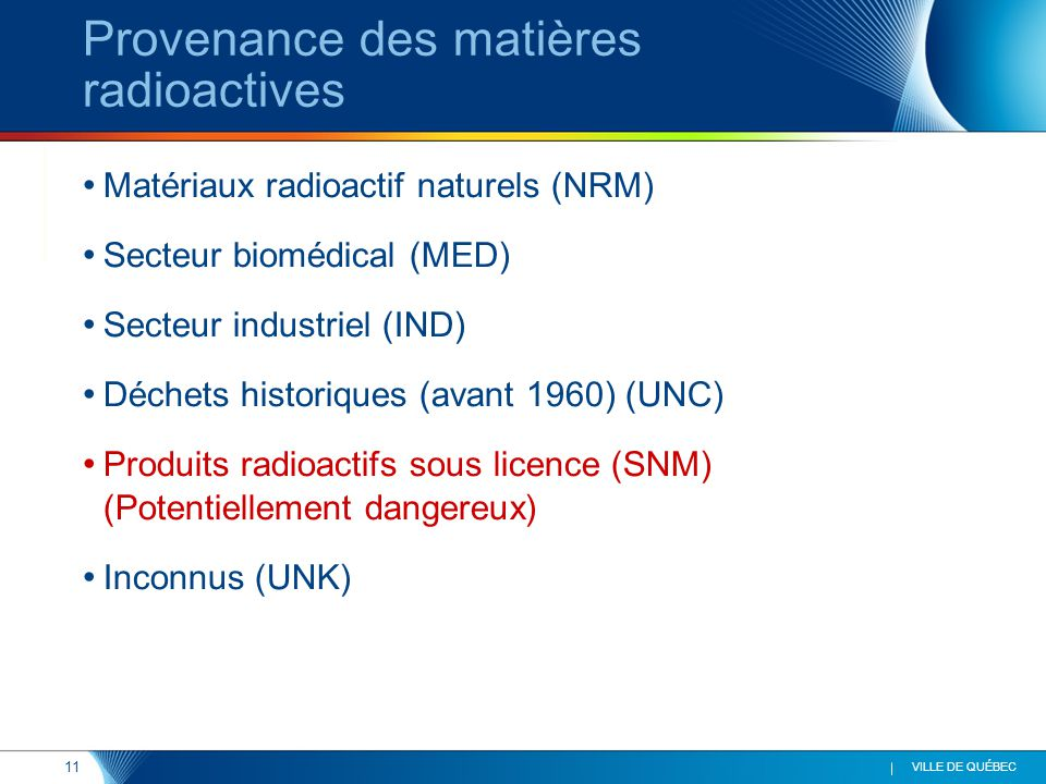 Provenance des matières radioactives