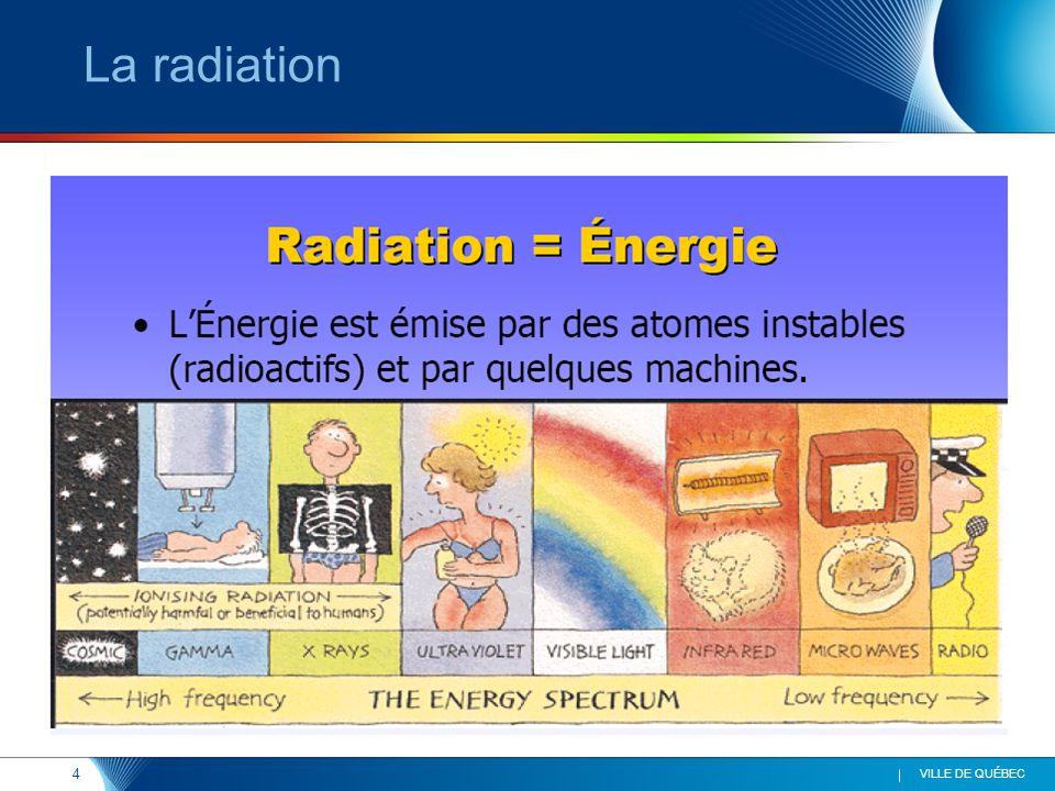 La radiation