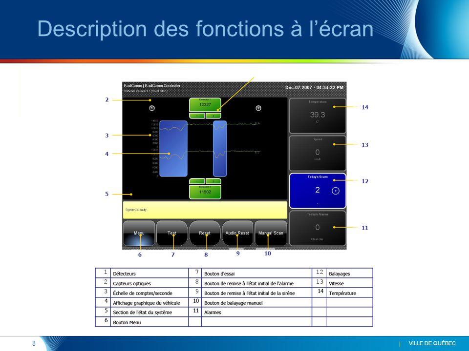 Description des fonctions à l'écran