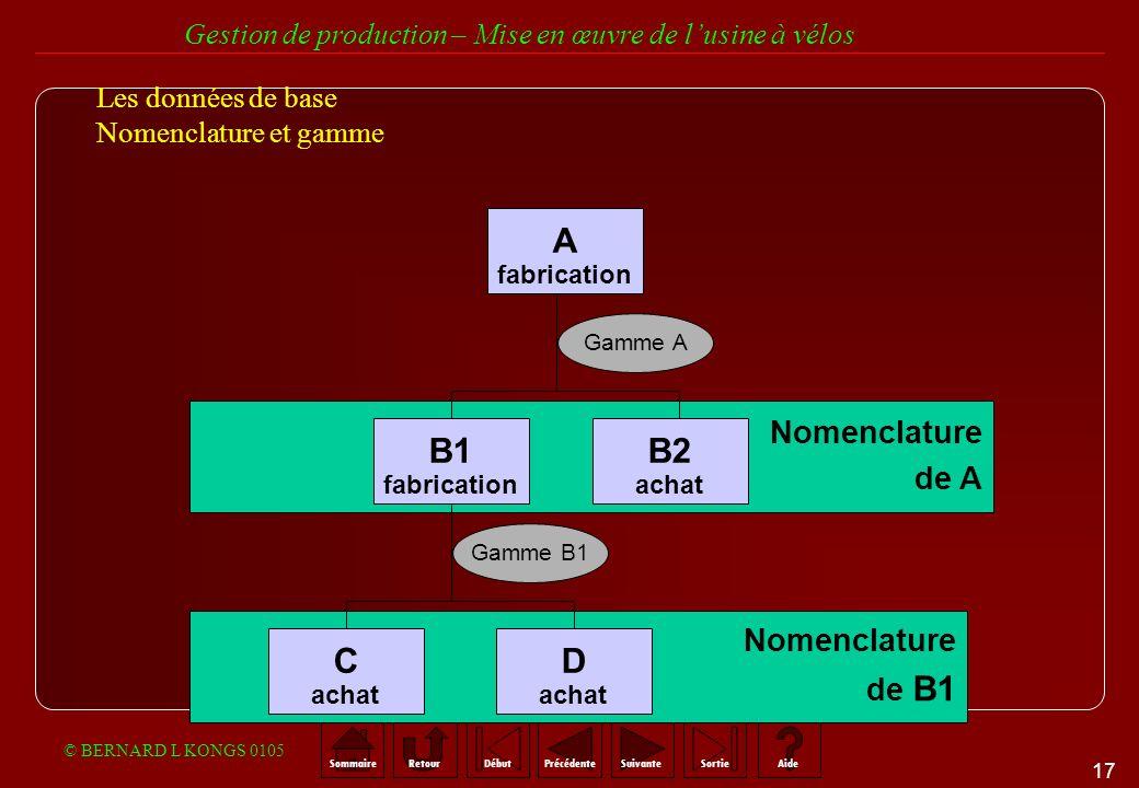 A B1 B2 C D de A de B1 Les données de base Nomenclature et gamme