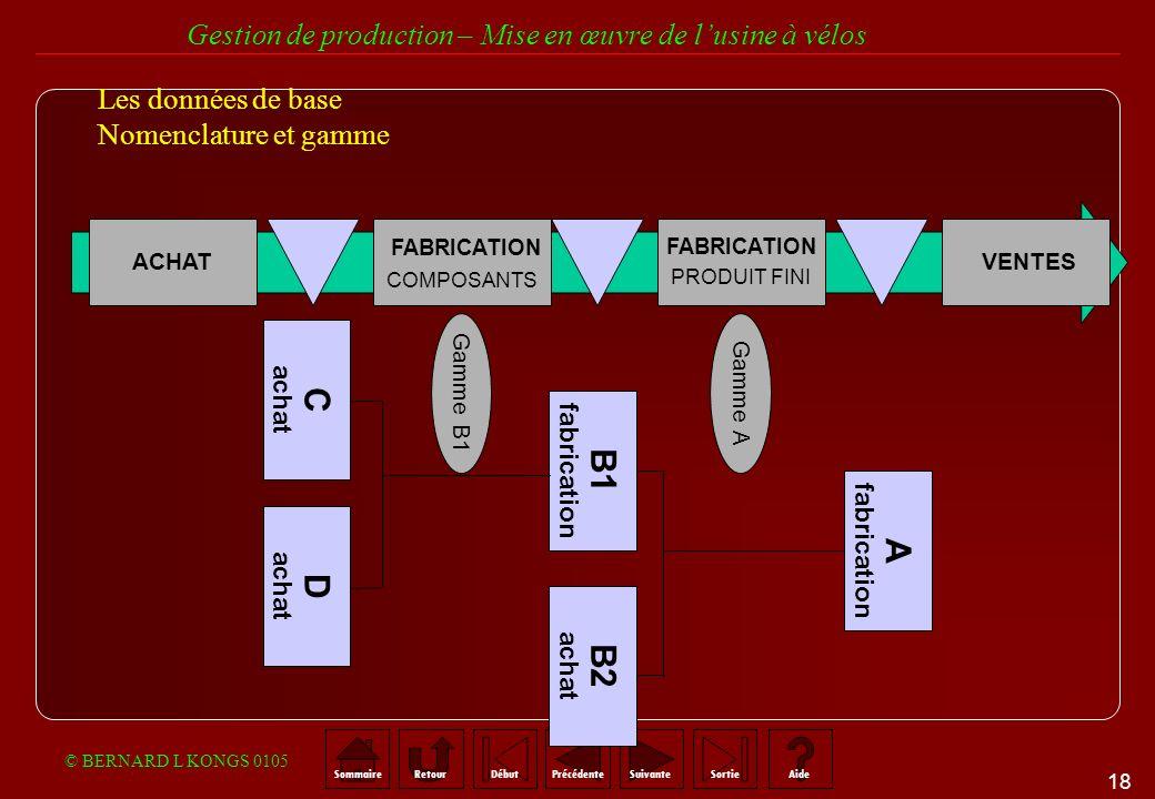 C B1 A D B2 Les données de base Nomenclature et gamme FABRICATION