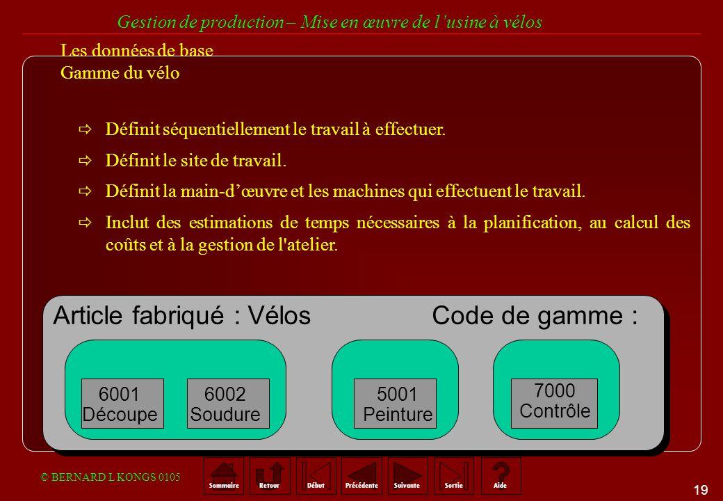 Article fabriqué : Vélos Code de gamme :