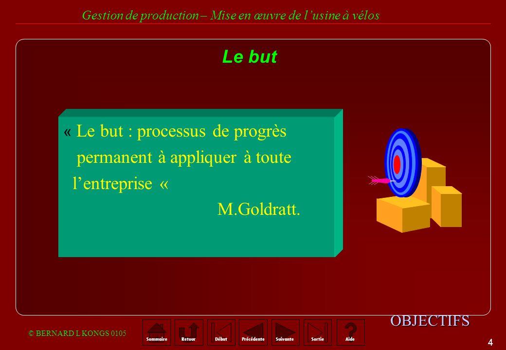 permanent à appliquer à toute l'entreprise « M.Goldratt.
