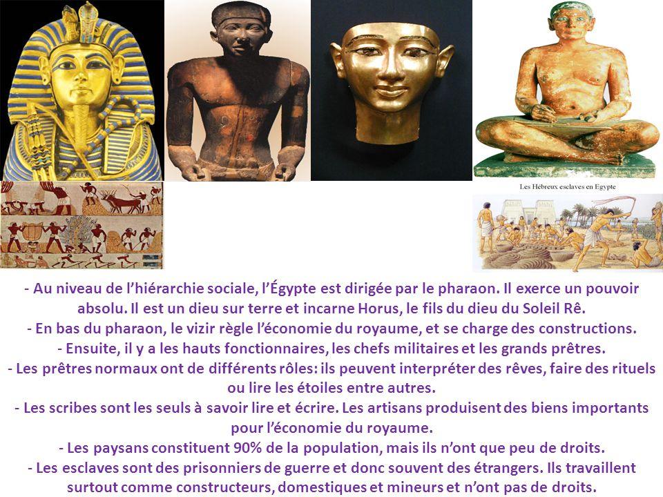 - Au niveau de l'hiérarchie sociale, l'Égypte est dirigée par le pharaon. Il exerce un pouvoir absolu. Il est un dieu sur terre et incarne Horus, le fils du dieu du Soleil Rê.