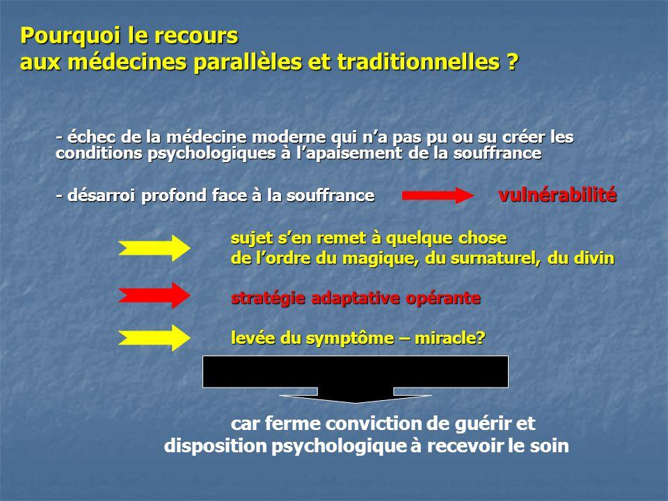 Pourquoi le recours aux médecines parallèles et traditionnelles