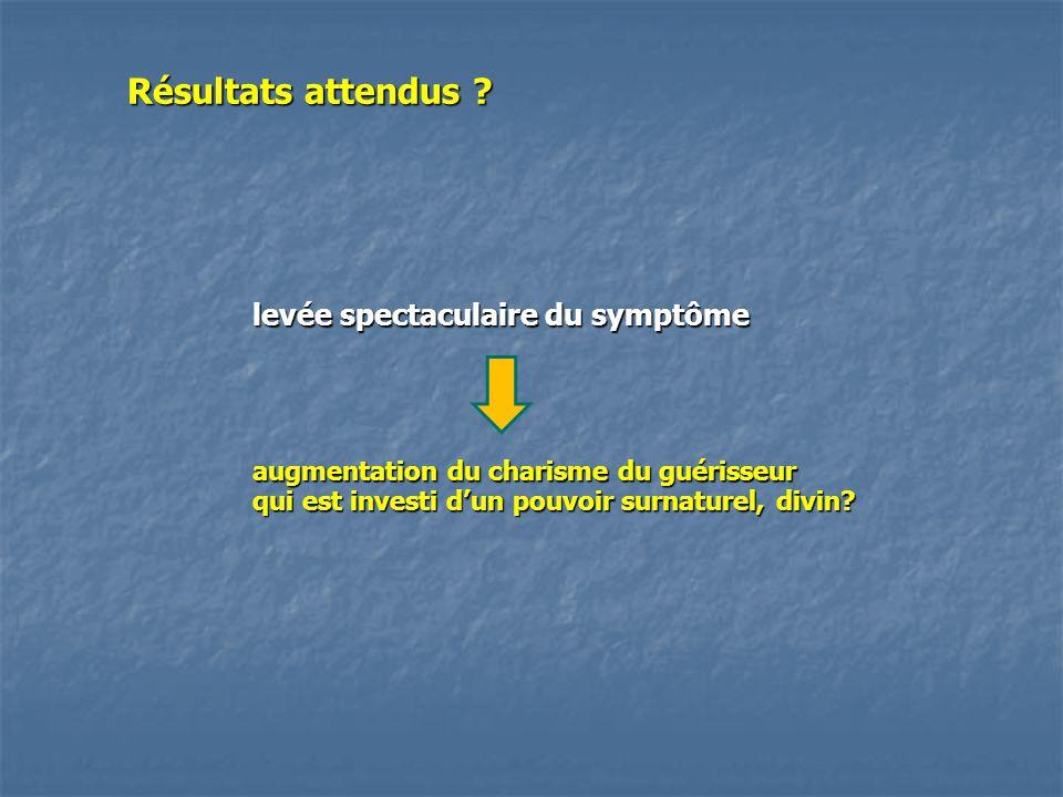 Résultats attendus levée spectaculaire du symptôme