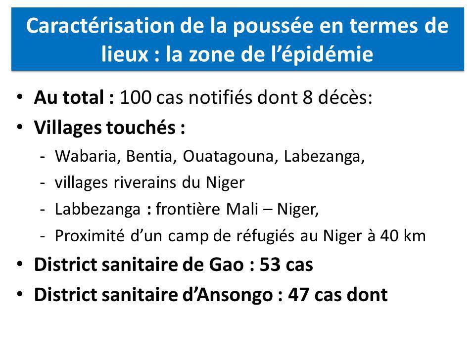 Caractérisation de la poussée en termes de lieux : la zone de l'épidémie