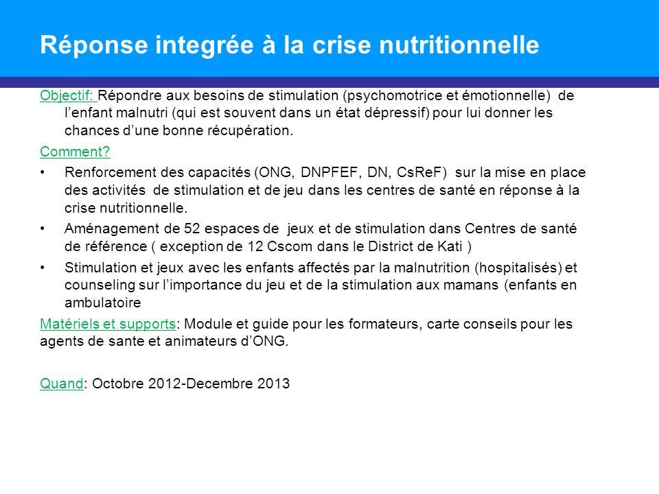 Réponse integrée à la crise nutritionnelle