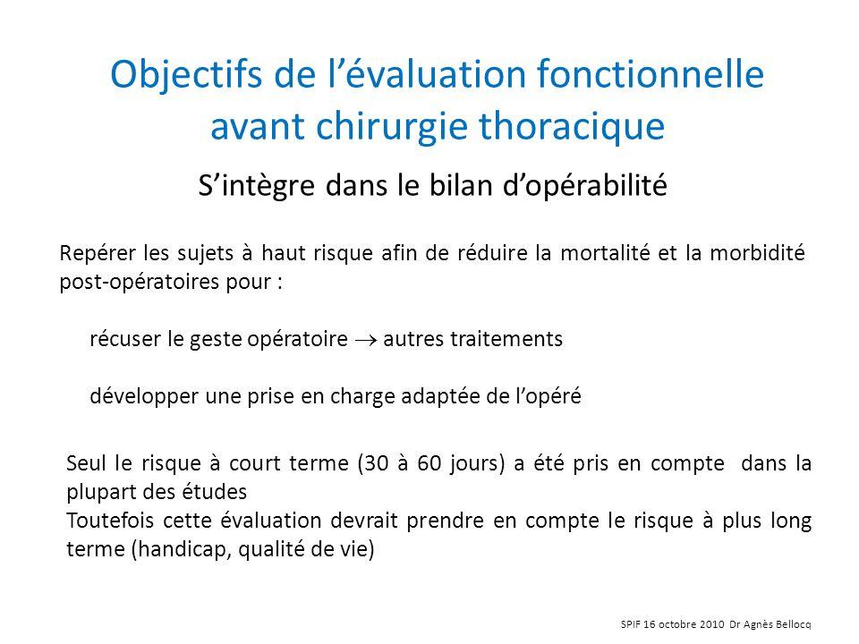 Objectifs de l'évaluation fonctionnelle avant chirurgie thoracique