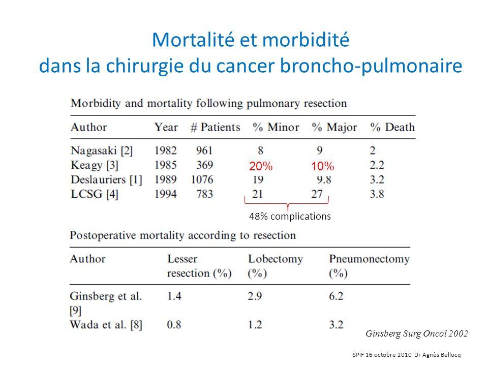 Mortalité et morbidité dans la chirurgie du cancer broncho-pulmonaire