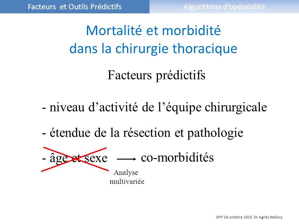 Mortalité et morbidité dans la chirurgie thoracique