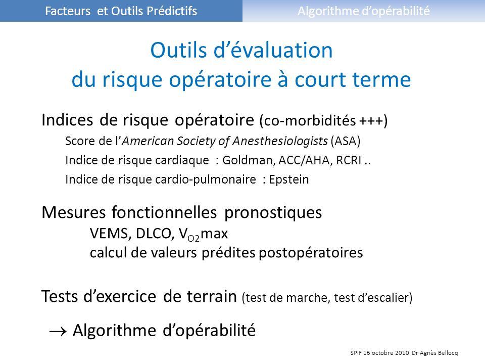 Outils d'évaluation du risque opératoire à court terme