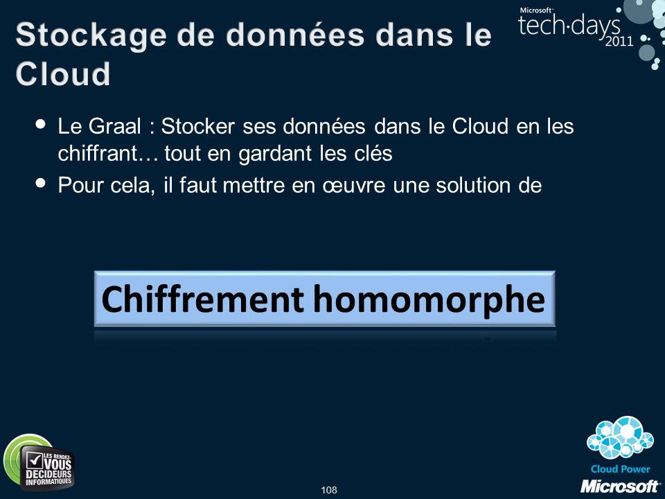 Stockage de données dans le Cloud