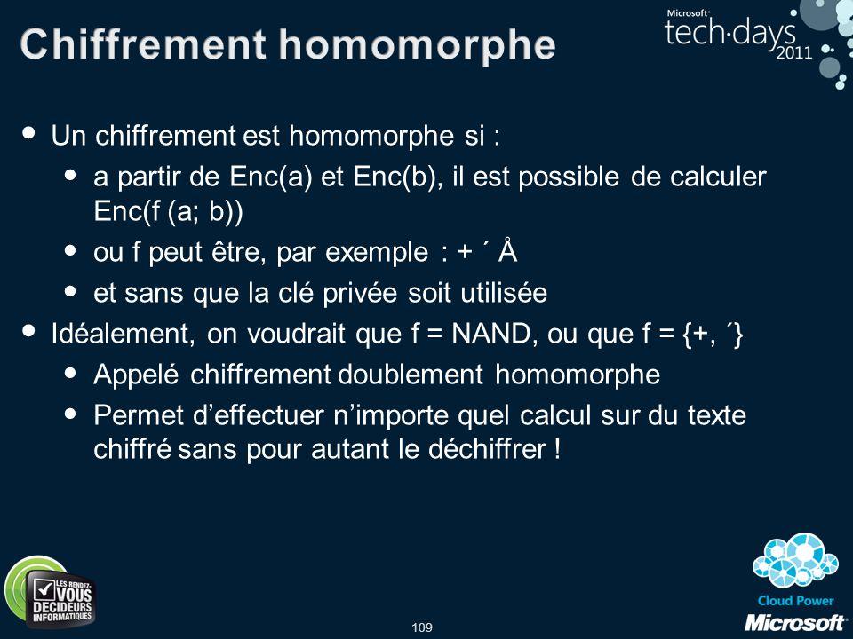 Chiffrement homomorphe