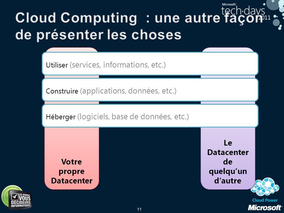 Cloud Computing : une autre façon de présenter les choses