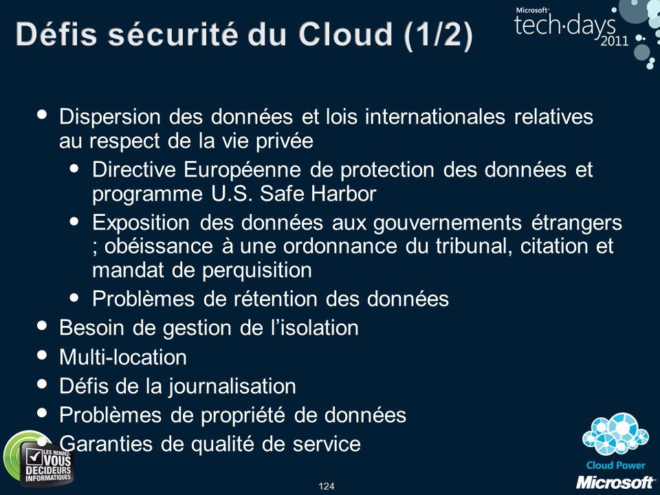 Défis sécurité du Cloud (1/2)