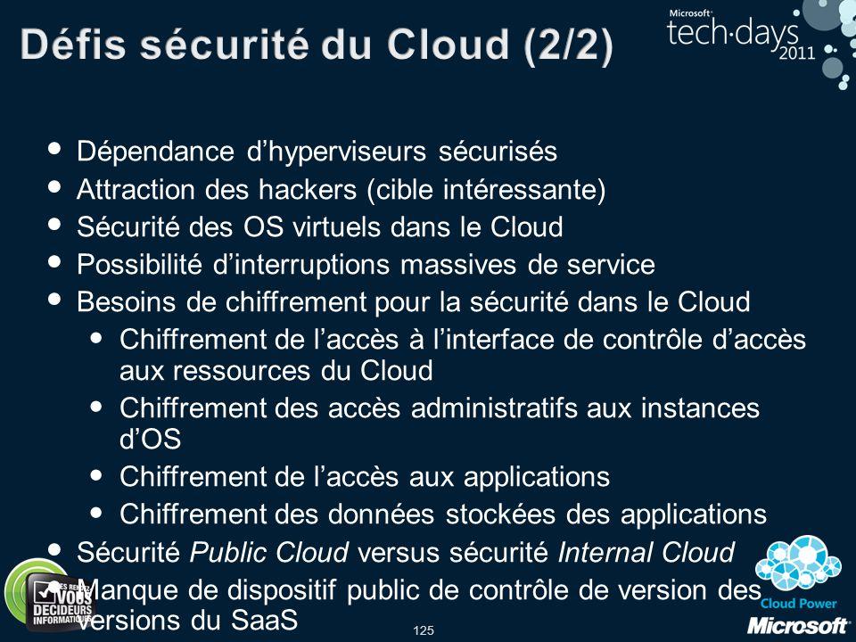 Défis sécurité du Cloud (2/2)