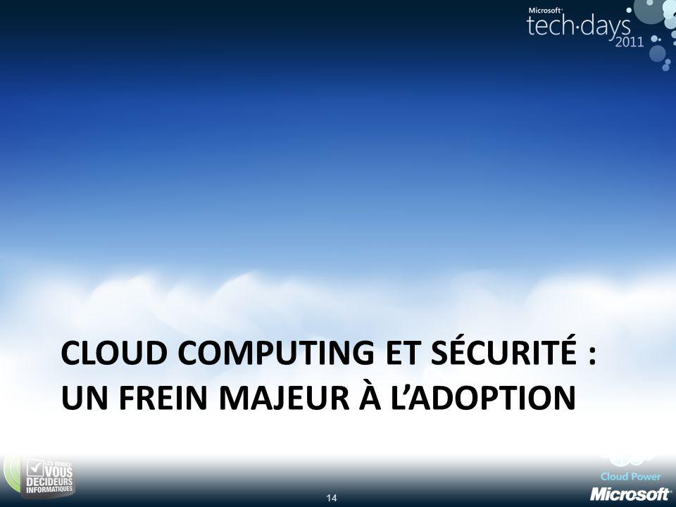 Cloud Computing et sécurité : un frein majeur à l'adoption