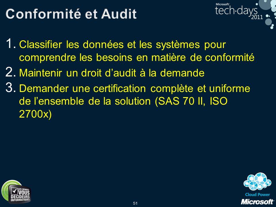 Conformité et Audit Classifier les données et les systèmes pour comprendre les besoins en matière de conformité.