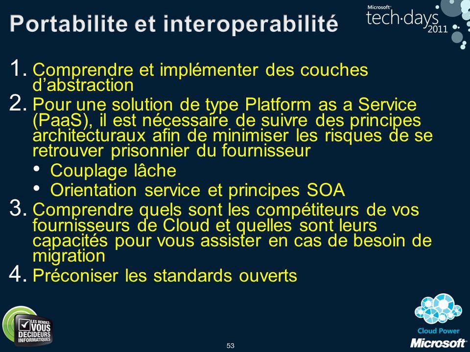 Portabilite et interoperabilité