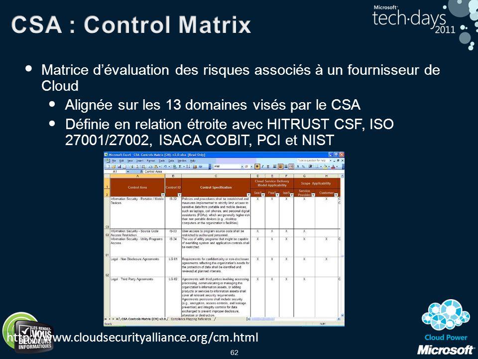 CSA : Control Matrix Matrice d'évaluation des risques associés à un fournisseur de Cloud. Alignée sur les 13 domaines visés par le CSA.