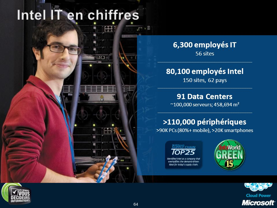 Intel IT en chiffres 6,300 employés IT 56 sites