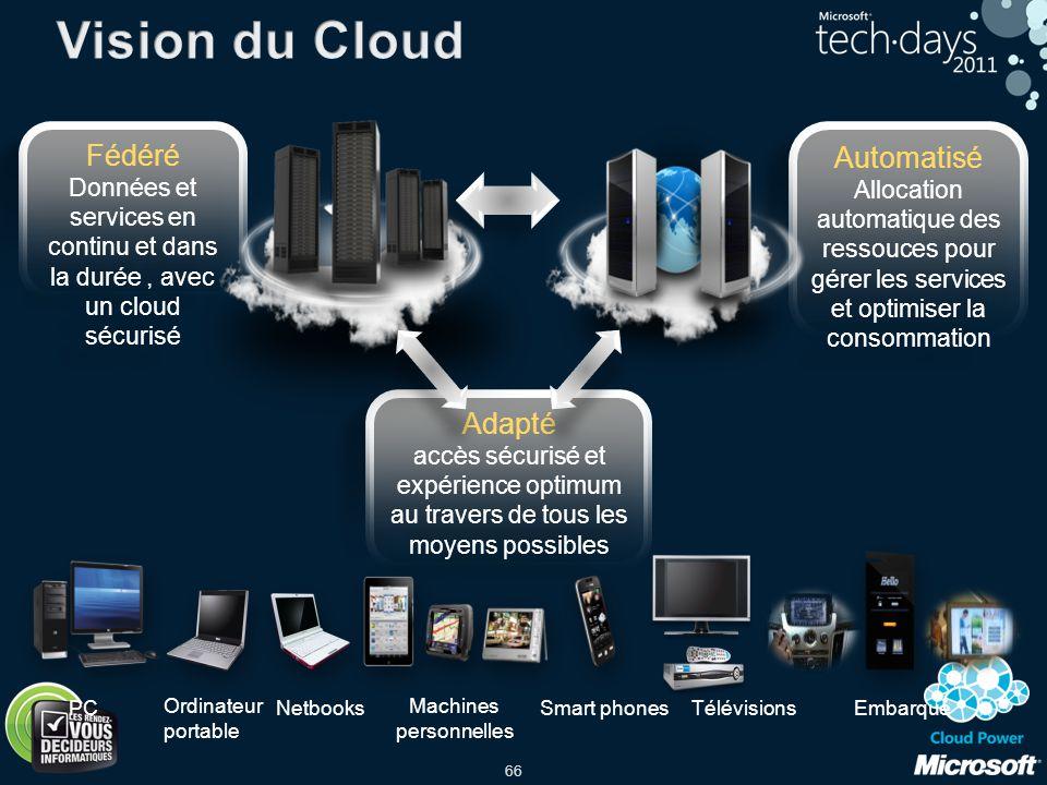 Vision du Cloud Fédéré Données et services en continu et dans la durée , avec un cloud sécurisé.