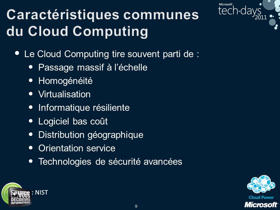 Caractéristiques communes du Cloud Computing