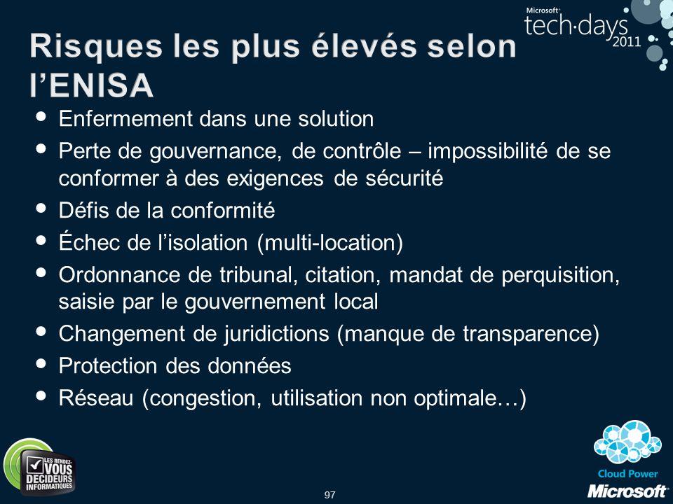 Risques les plus élevés selon l'ENISA
