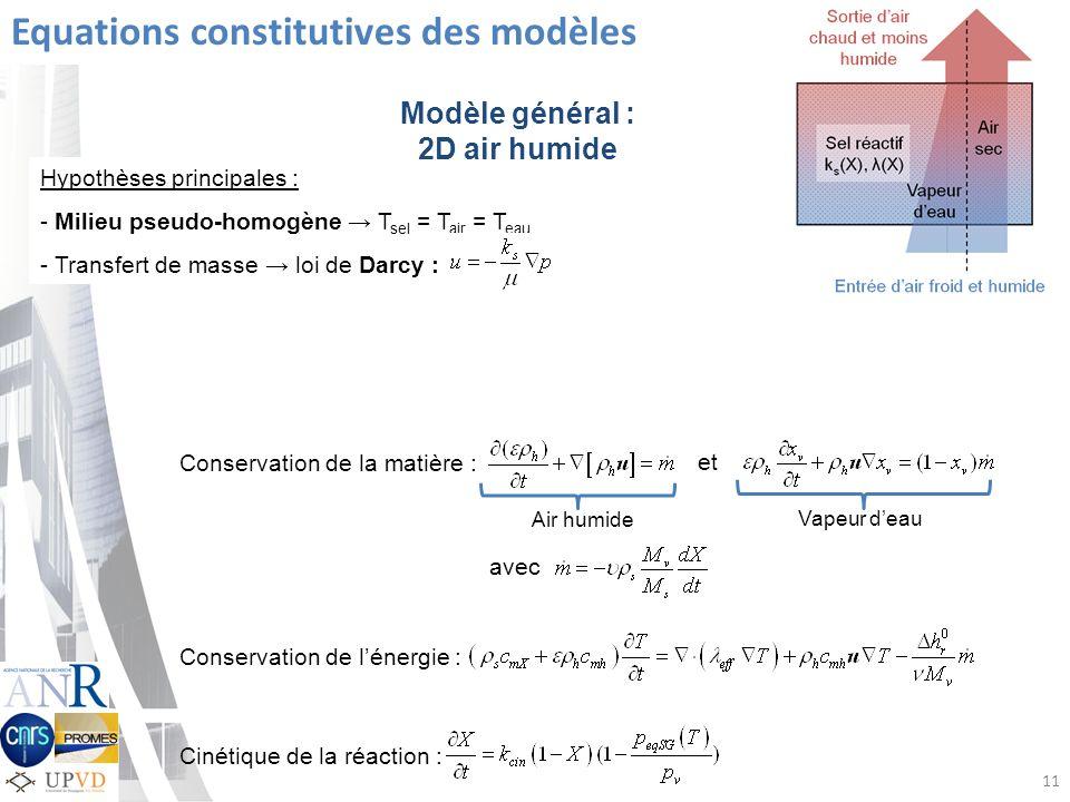 Modèle général : 2D air humide