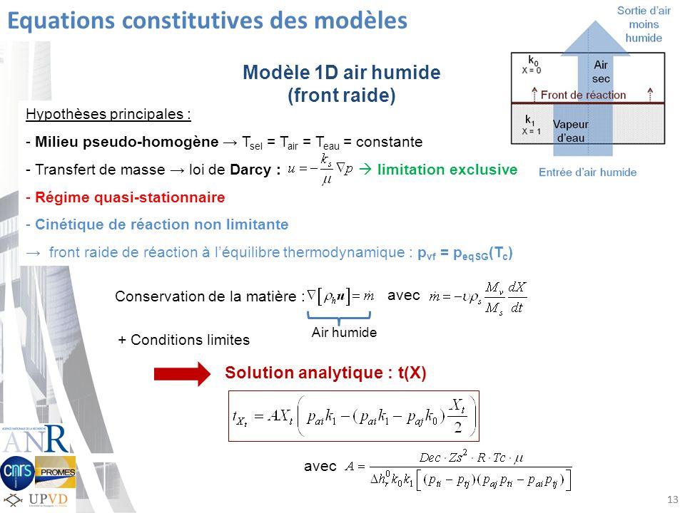 Modèle 1D air humide (front raide) Solution analytique : t(X)