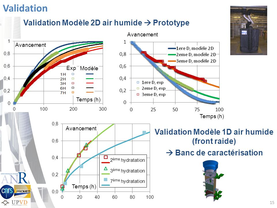 Validation Validation Modèle 2D air humide  Prototype