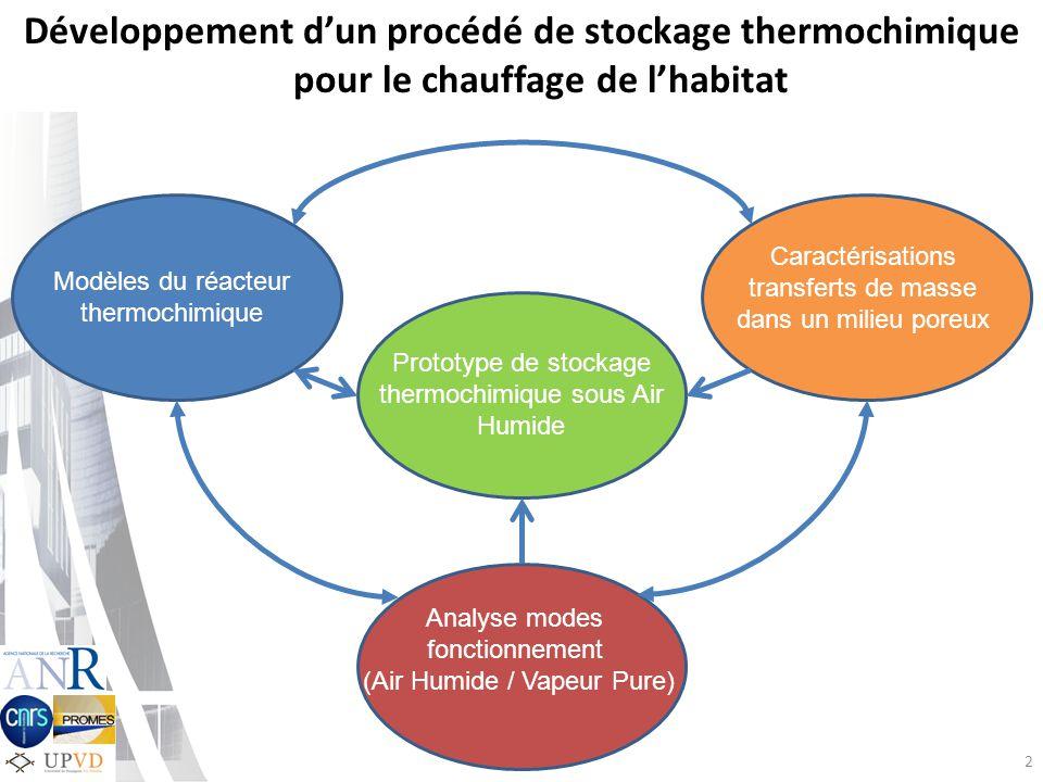 Développement d'un procédé de stockage thermochimique pour le chauffage de l'habitat