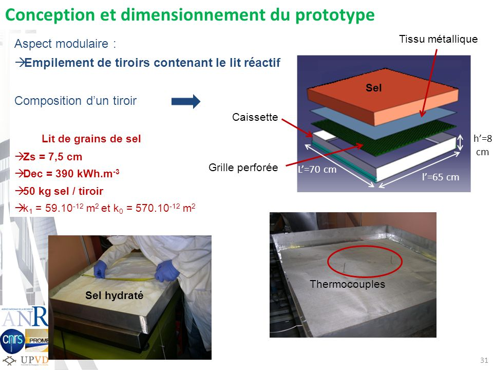 Conception et dimensionnement du prototype