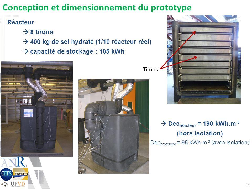 Decprototype = 95 kWh.m-3 (avec isolation)