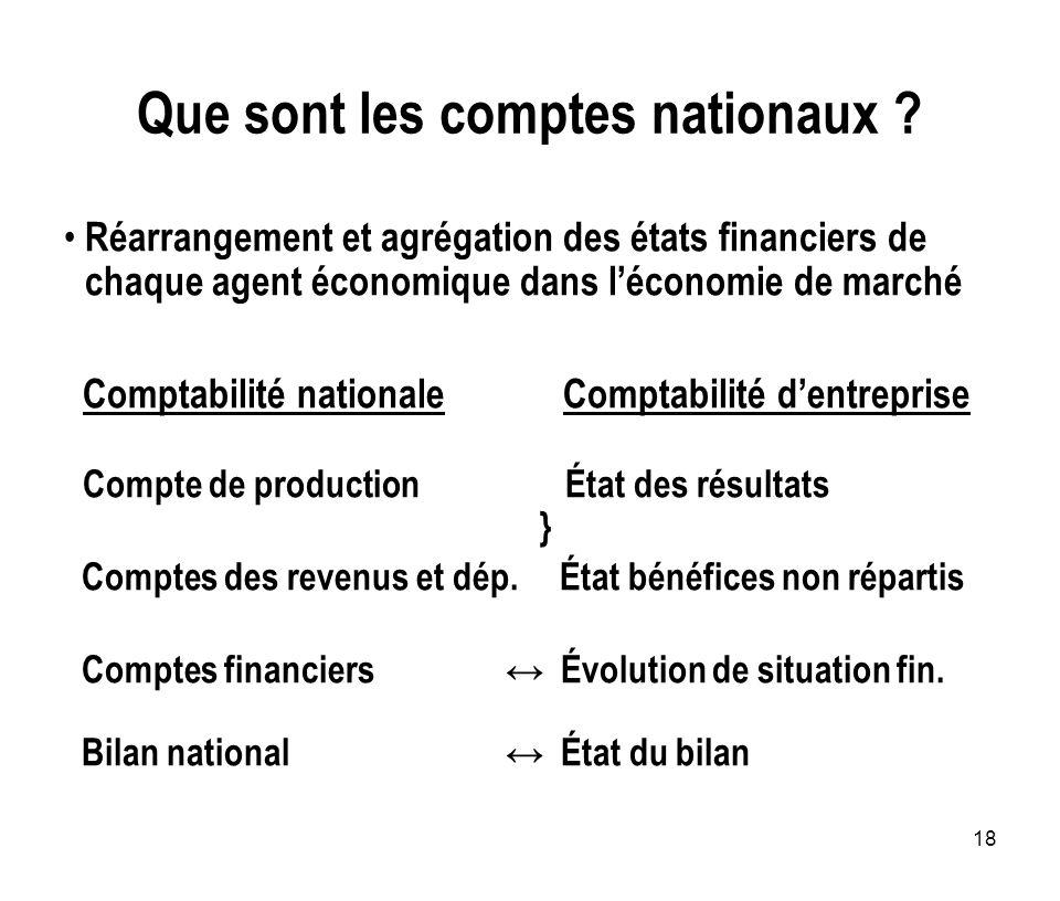 Que sont les comptes nationaux