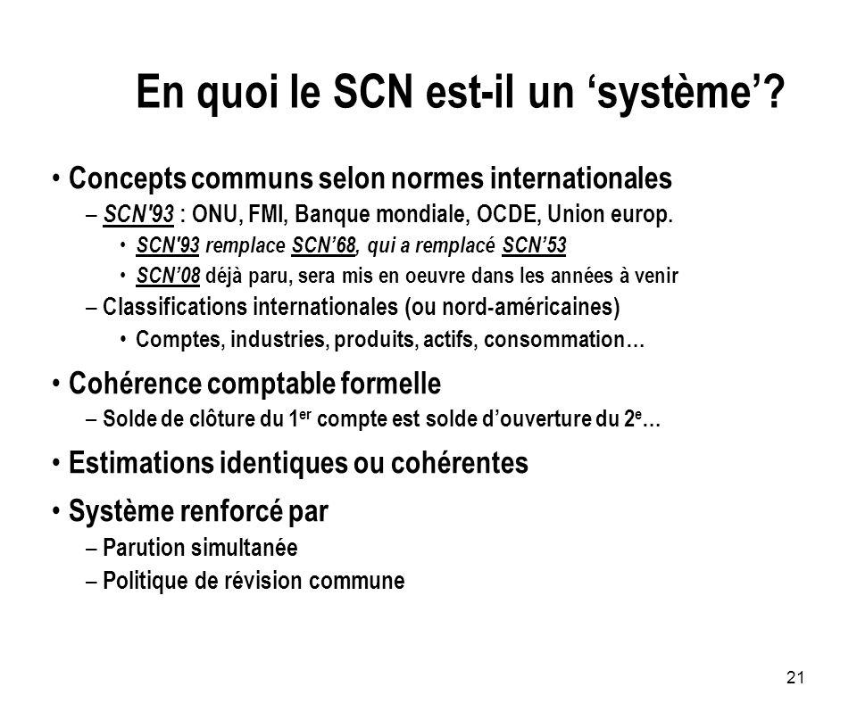 En quoi le SCN est-il un 'système'