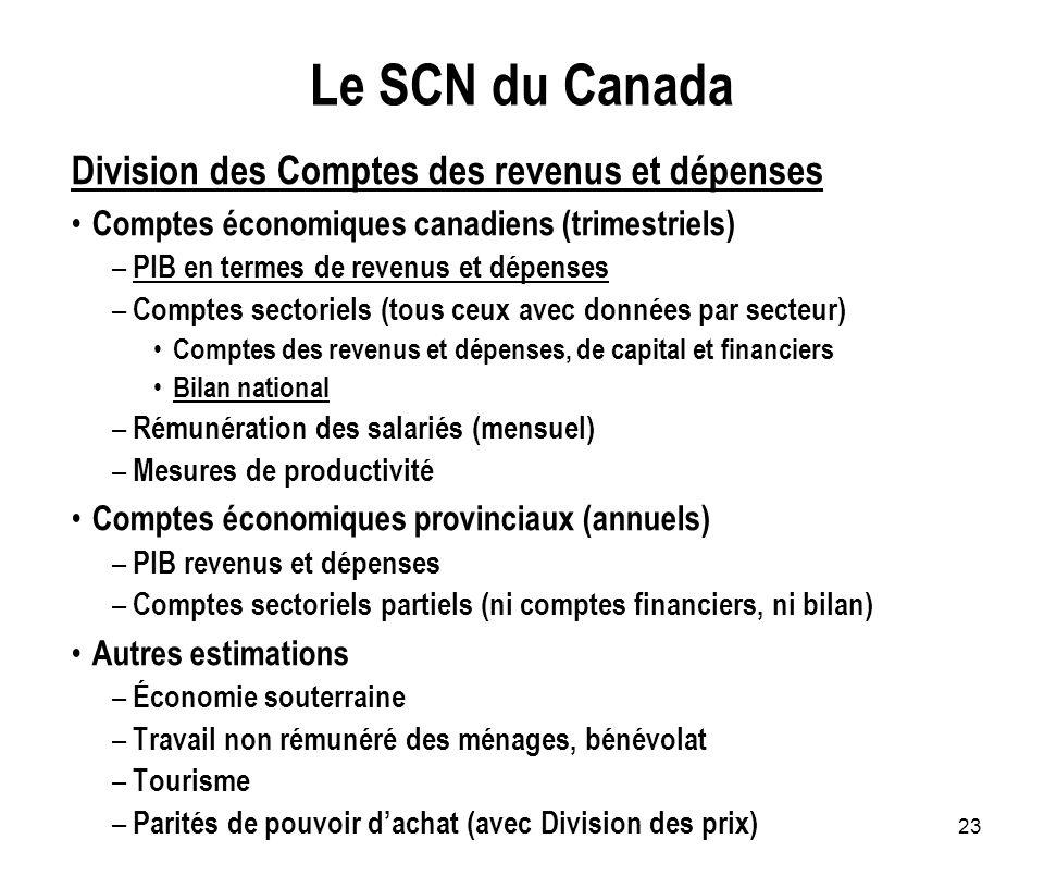 Le SCN du Canada Division des Comptes des revenus et dépenses
