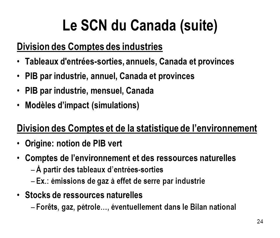 Le SCN du Canada (suite)