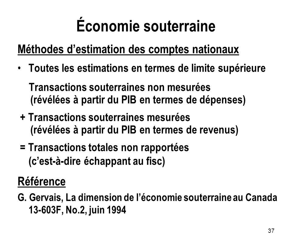 Économie souterraine Méthodes d'estimation des comptes nationaux