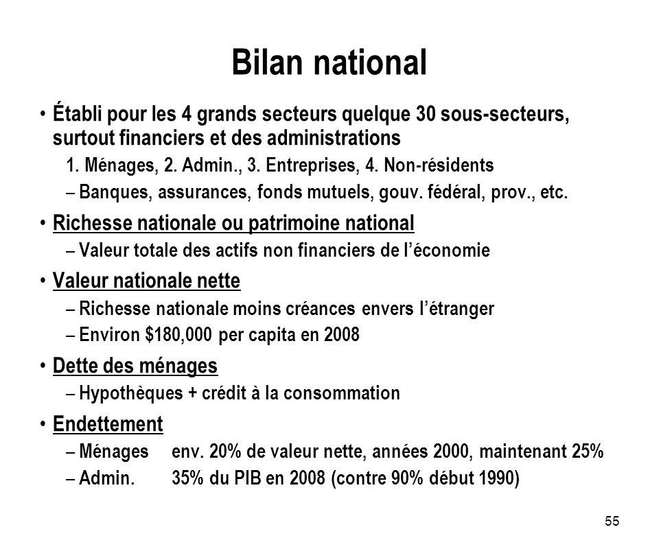 Bilan national Établi pour les 4 grands secteurs quelque 30 sous-secteurs, surtout financiers et des administrations.