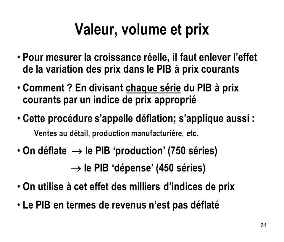 Valeur, volume et prixPour mesurer la croissance réelle, il faut enlever l'effet de la variation des prix dans le PIB à prix courants.